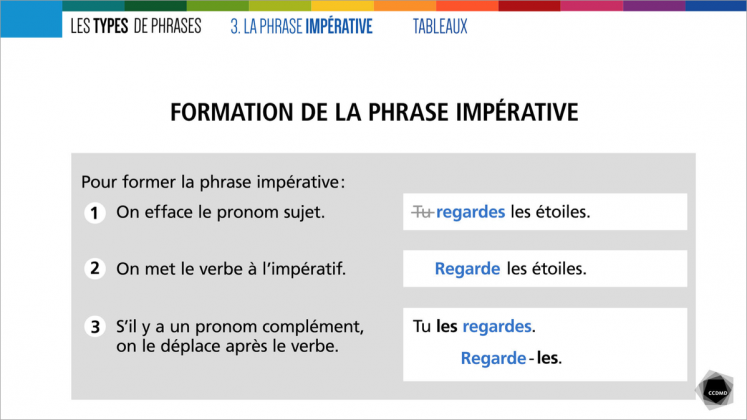 Document : Types de phrases – Tableau 2