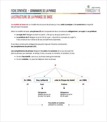 Document : Phrase de base – Fiche synthèse